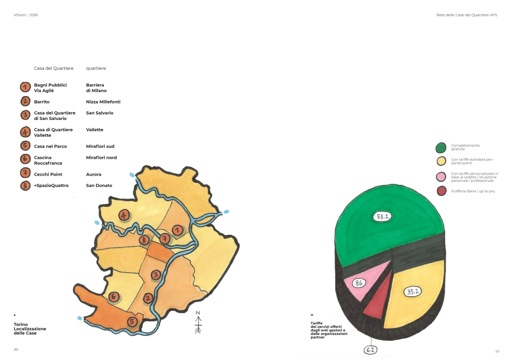 La Valutazione d'Impatto Sociale delle 8 Case del Quartiere di Torino